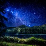 Earth Night 4K Ultra HD Static Wallpapers – Eye Protection Wallpaper