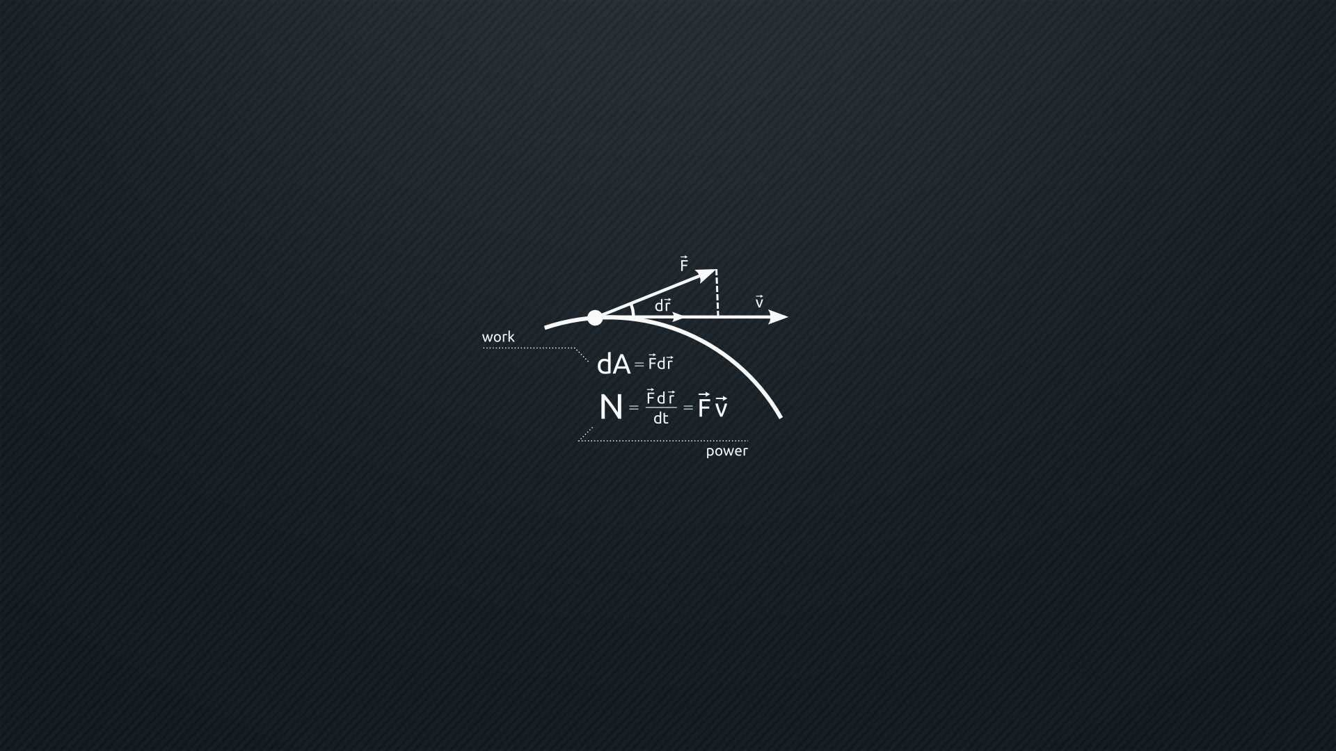 Minimalist Hd Wallpaper Backgrounds Photos Images Pictures Yl Computing